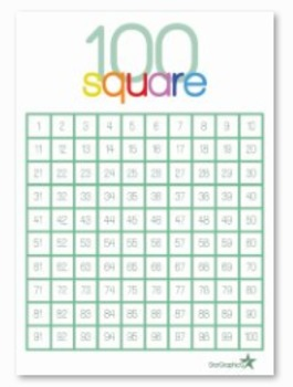 Fun with hundred (100) Squares!