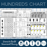 Hundreds Chart: Games to Increase Numerical Fluency