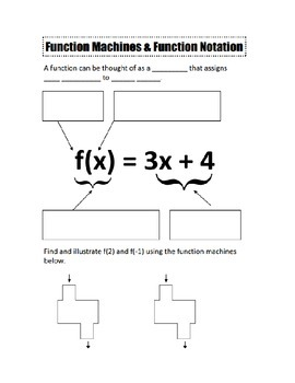 Function Notation Notes and Worksheet