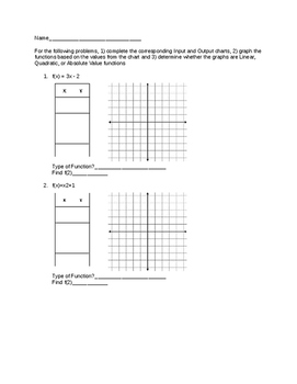 Function Notation and the Coordinate Plane