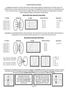 Function Representations