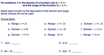 Function Transformations Assessment & Review