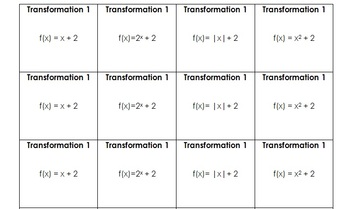 Printables Transformations Of Functions Worksheet transformations of functions worksheets davezan davezan