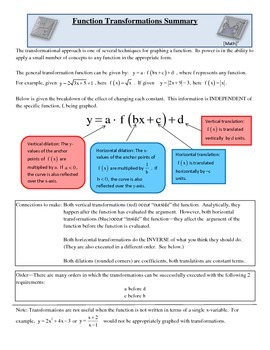 Function Transformations Summary