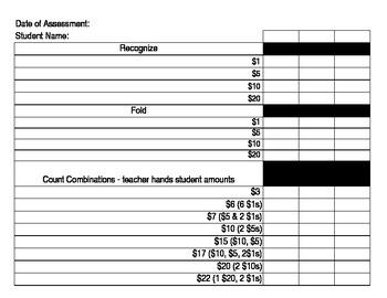 Functional Academics - Money skills assessment