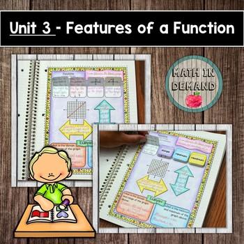 Functions - Algebra Interactive Notebook (Unit 3)