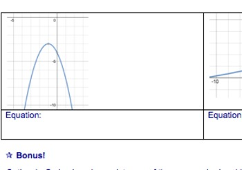 Functions, Equations, and Graphs Bundle