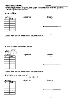 Functions - Numeric, Analytic, and Graphic