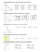 Functions and Relations Review or Asessment