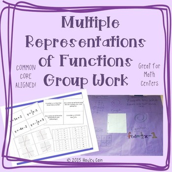 Functions Represented in Multiple Ways-Groups Activity