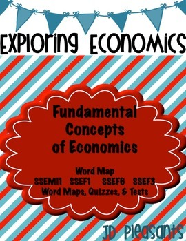 Fundamental Concepts of Economics Word Map SSEMI1 SSEF  SS