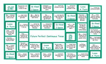 Future Perfect Continuous Tense Board Game