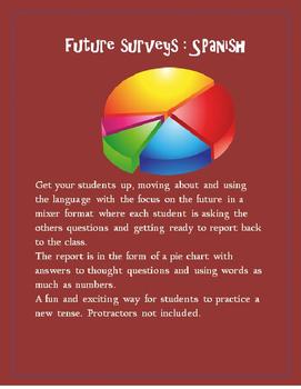 Future Tense Surveys SPANISH