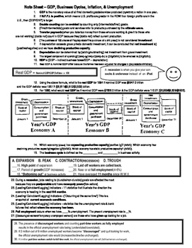 Economics - GDP, Inflation, Business Cycles, & NIA Note Sheet