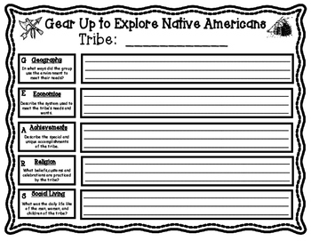 GEARS Graphic Organizers and Booklet for Exploring Native