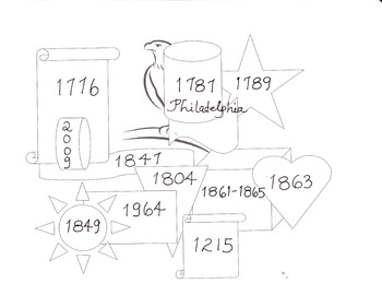 GEOMETRIC SHAPES AND DATES OF HISTORICAL SIGNIFICANCE