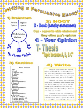 GHSGWT How to Write Persuasive Essay Poster