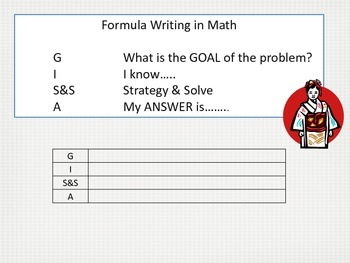 GISA: A Strategy for Formula Writing in Math