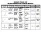 G.L.A.D. Process Grid - Big Idea: Parallel Lines and Angle