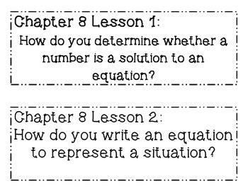 GO MATH! 6th Grade Chapter 8 Essential Question Posters