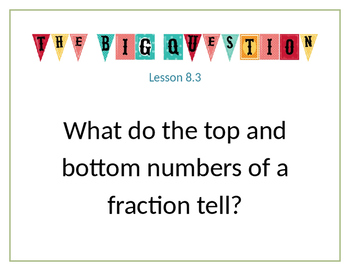 GO Math Chapter 8 Big Question Poster