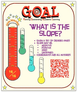 GOAL NO PREP - Find the slope from ordered pairs & Quiz (Q