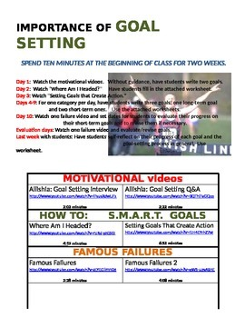 GOAL-SETTING Unit presented in 10-minute segments over 3 weeks