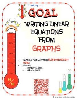 GOAL - Writing Linear Equations in Slope-intercept from gr