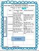 GOLD/ECSE Documentation Forms