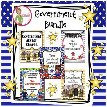 GOVERNMENT BUNDLE - Articles of Confederation, Constitutio