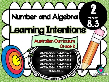 GRADE 2  Math - Number & Algebra Learning INTENTIONS & Suc
