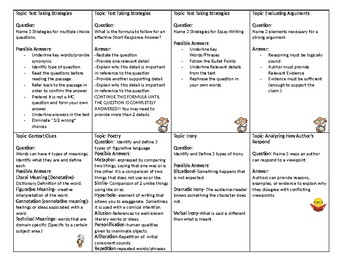 Middle School ELA Review Game Test Prep 8th Grade Common C