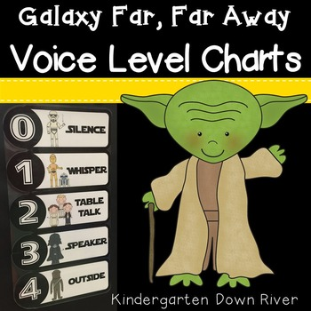 Galaxy Far, Far Away Voice Level Charts