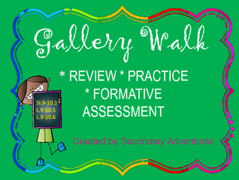Gallery Walk Group Activity