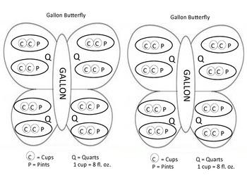 Gallon Butterfly