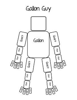 Sweet image with regard to gallon man printable
