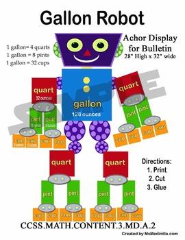 Gallon Liquid Volumes Anchor Chart Robot  CCSS.MATH.CONTEN