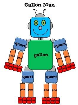 Gallon Man