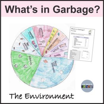 Garbage Graph