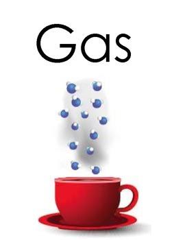 Gas Molecules Poster