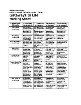 Gateways to Life Marking Sheet