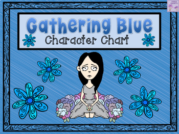 Gathering Blue (Lois Lowry) Character Chart