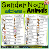 Gender Nouns List of Animals Table