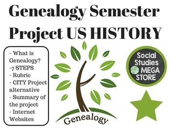 Genealogy Project US HISTORY
