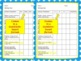 General All-Purpose Rubrics to Assess Student Writing Task