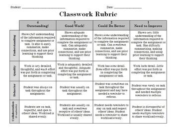 General Classwork Rubric