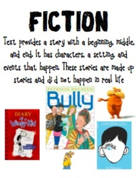 General Fiction Genre Poster