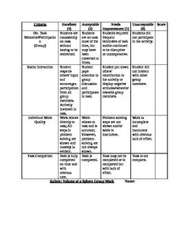 General Rubric for Group Work