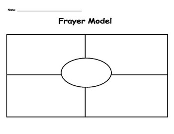 Generic Frayer Model
