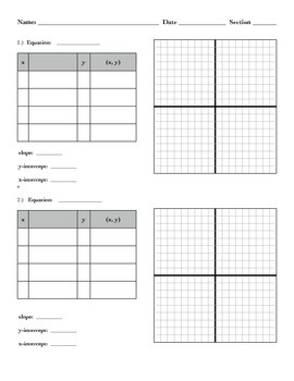 Generic Graphing Linear Equations (includes slope y-interc